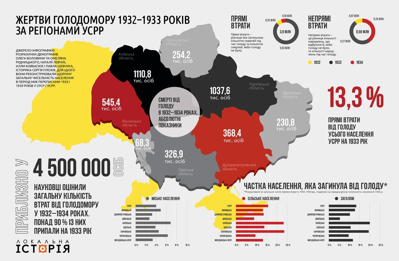 Holodomor_1